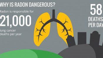 Permalink to: Radon Testing